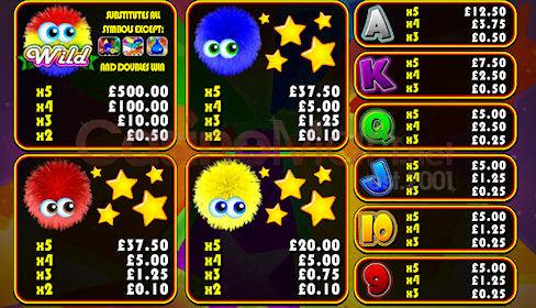Chuzzle™ Slot Machine Game to Play Free in Gamesyss Online Casinos